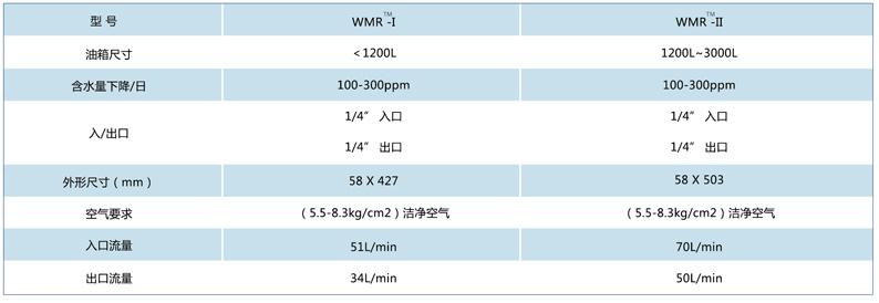 WMR-单页-02_03.jpg